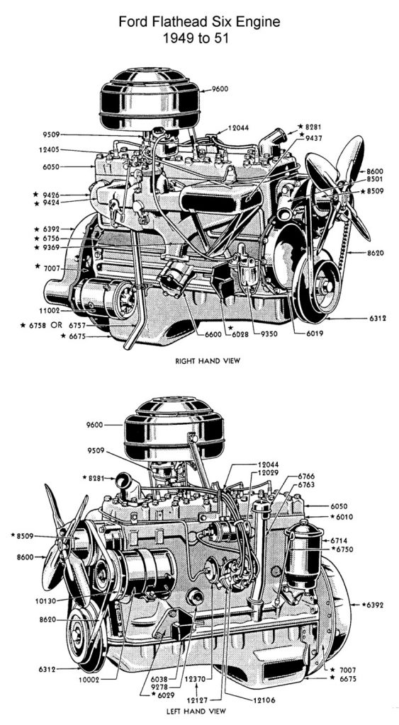 Ford F-Series, History of the World's Best-Selling Truck